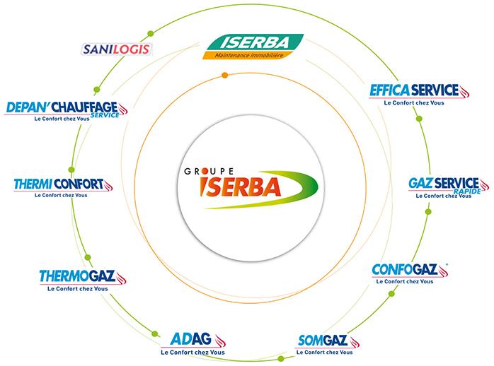 Le Groupe ISERBA, Spécialiste en Dépannage de Chaudière
